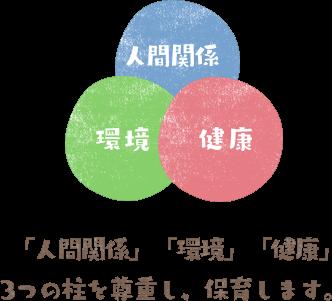 「人間関係」「環境」「健康」 3つの柱を尊重し、保育します。